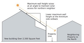 Example of Height Restrictions Designed to Allow Sun Exposure seuplift.org